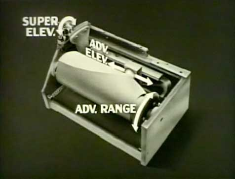 Three dimensional super-elevation cam