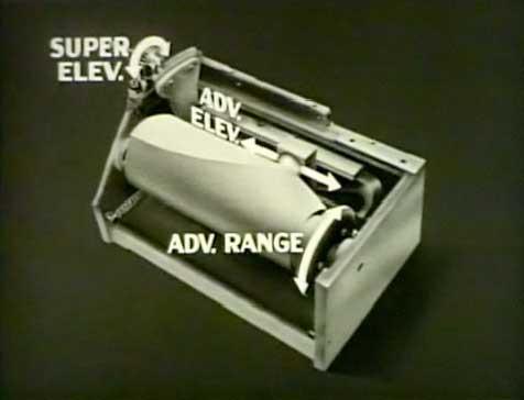 Three dimensional super-elevation cam
